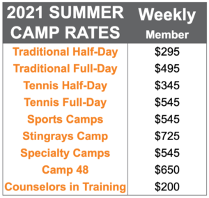 LSF-LP Summer Camp Rates 2021